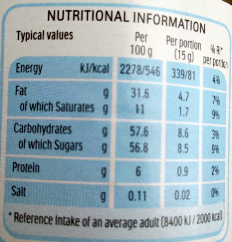 Nutella - Nutrition facts - en