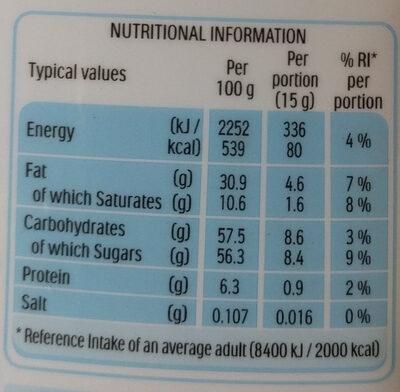 Nutella - حقائق غذائية - en