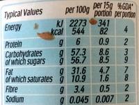 Nutella Hazelnut Spread With Cocoa - Nutrition facts - en