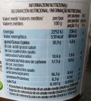 Nutella - Informació nutricional - es