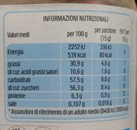 Nutella - Informazioni nutrizionali - it