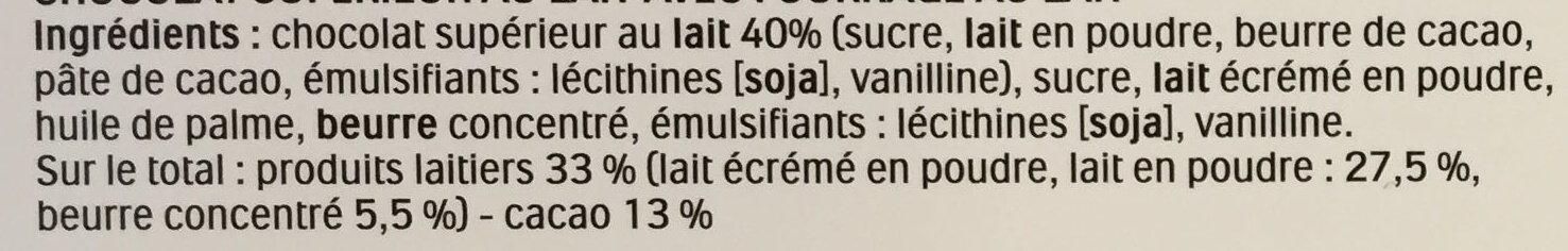 Chocolate bars - Ingredients