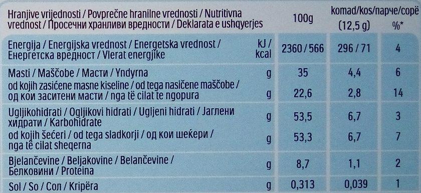 Kinder chocolat - chocolat au lait avec fourrage au lait 8 barres - Nutrition facts - sr