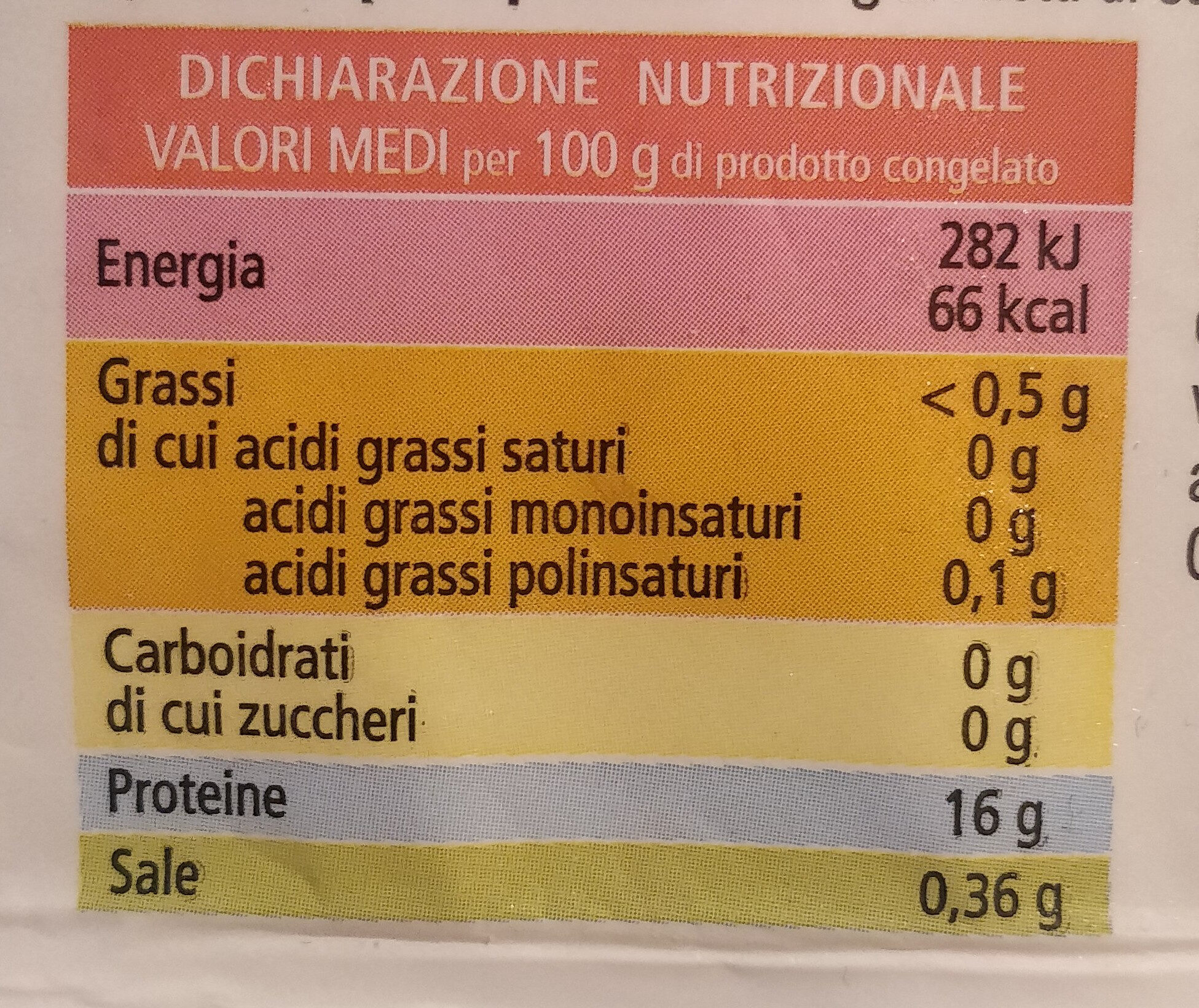 filetti di pesce San Pietro - Voedingswaarden - it