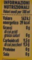 SanTHÈ - Nutrition facts - it