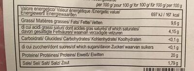 Jambon Blanc Basilic X4 - Voedingswaarden
