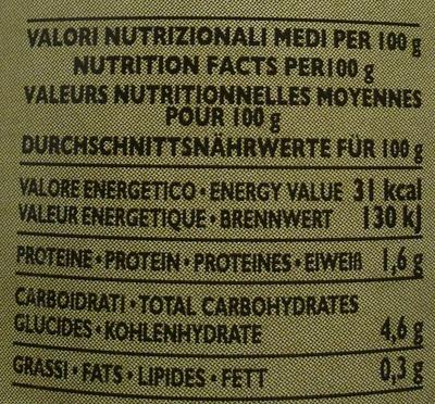 Passata di Pomodoro - Nutrition facts