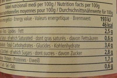 Sauce Tomate aux Bolets et Cepes - Informations nutritionnelles - fr