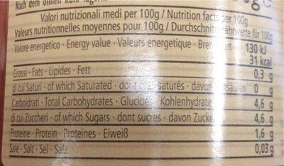 Passata di pomodoro - Nutrition facts - it