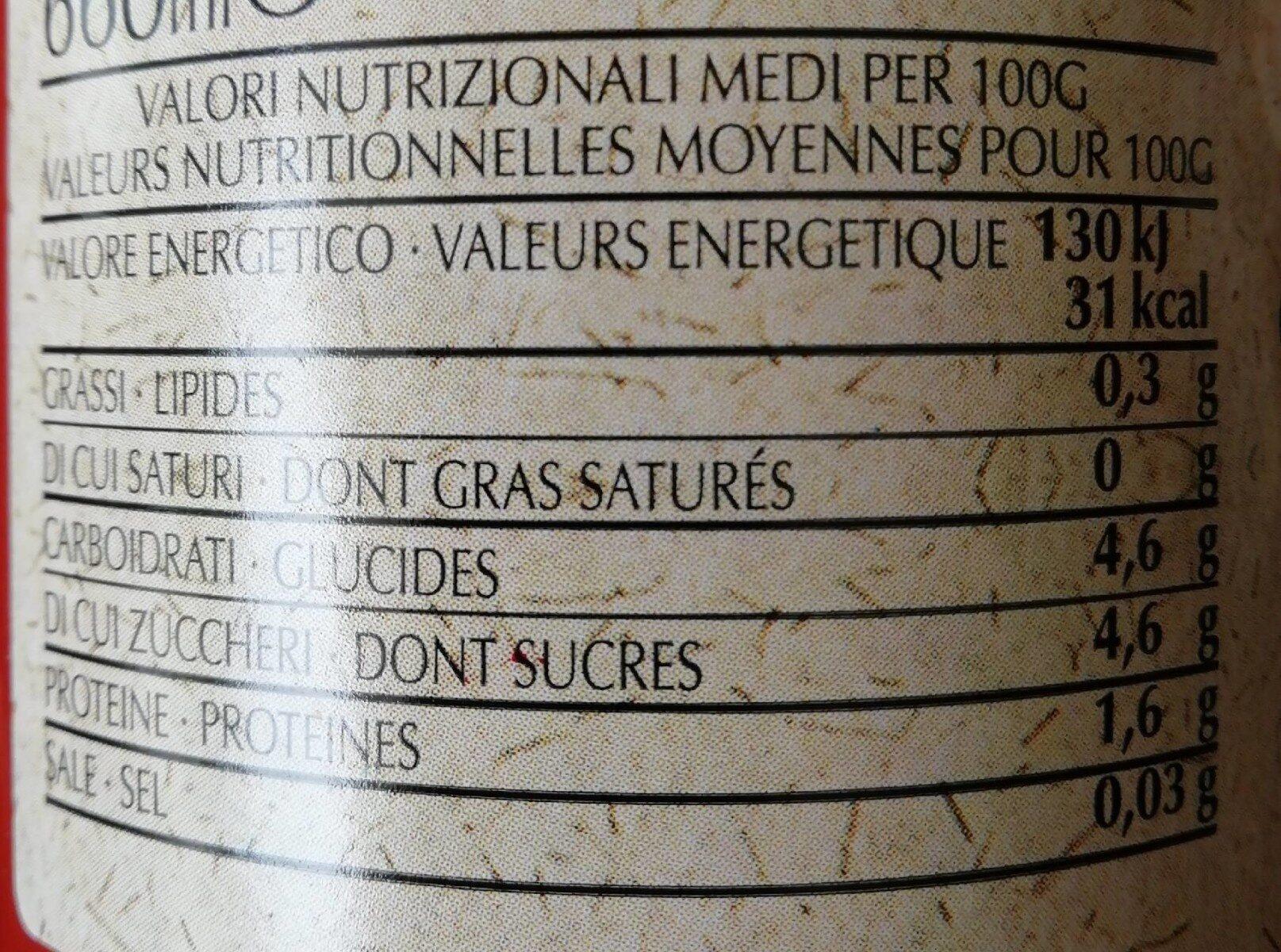 Coulis de tomate - Nutrition facts - it