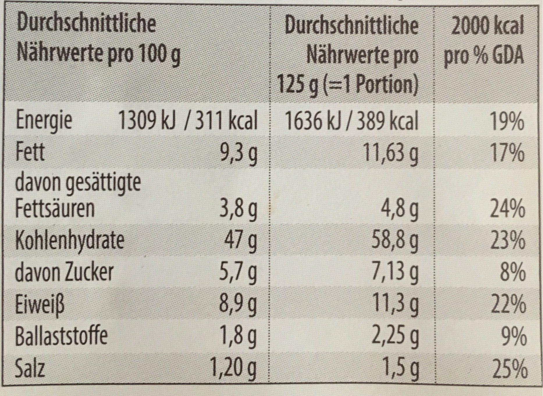 Sacchettini Al Radicchio - Voedingswaarden - de