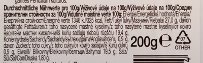 Gorgonzola dolce - Informations nutritionnelles - de
