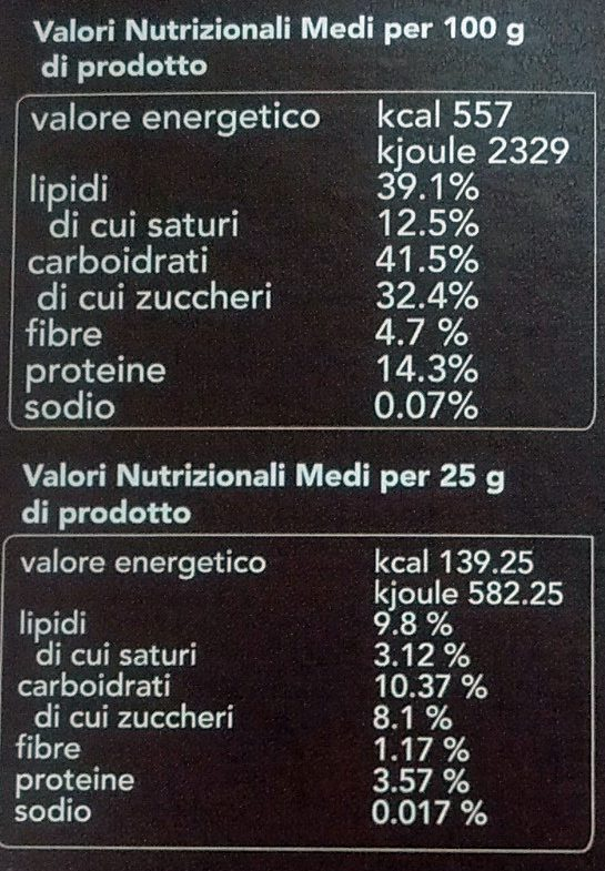 Arachides enrobées de chocolat au lait - Nutrition facts