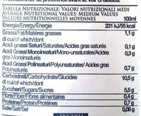 Miglio - Informations nutritionnelles - it