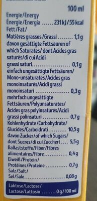 Millet - Nutrition facts - it