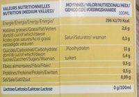 Boisson végétal macadamia riz millet - Informations nutritionnelles