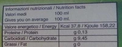 Bergamot soda! - Informations nutritionnelles