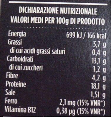 Polpette 100% vegetariane - Informazioni nutrizionali