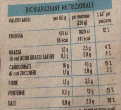 Paella di pesce - Voedingswaarden - en