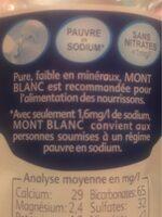 Mont Blanc - Ingredients - fr