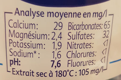 Mont Blanc - Nutrition facts