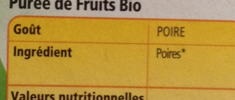 Spécialité de fruits - Ingredients