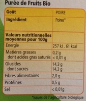 Spécialité de fruits - Nutrition facts