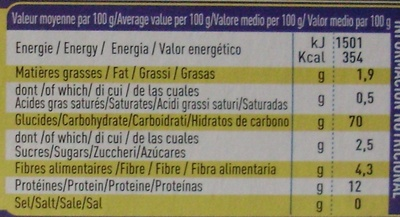Graines de Couscous (Moyen) - Nutrition facts