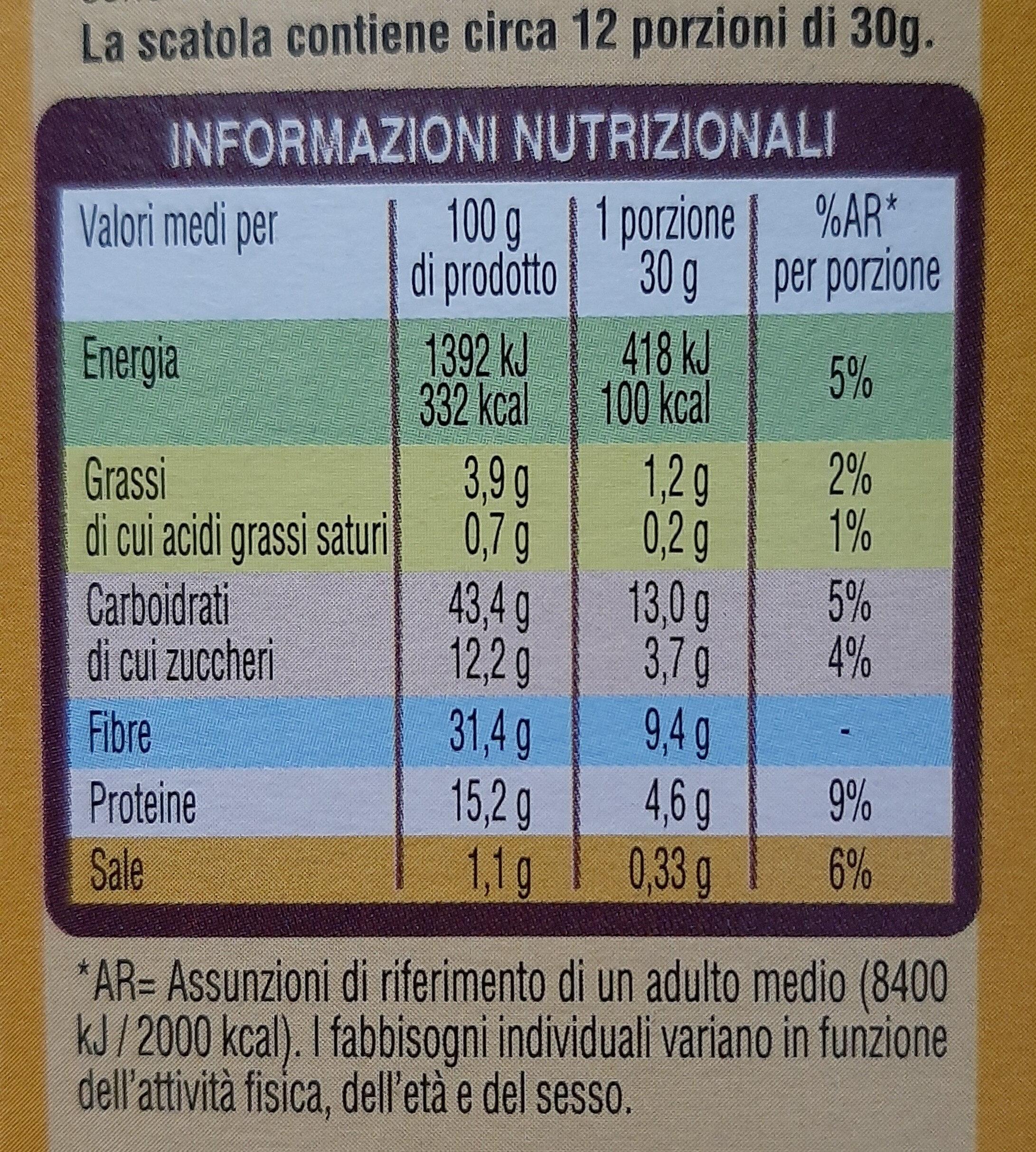 bastoncini di crusca - Nutrition facts - it
