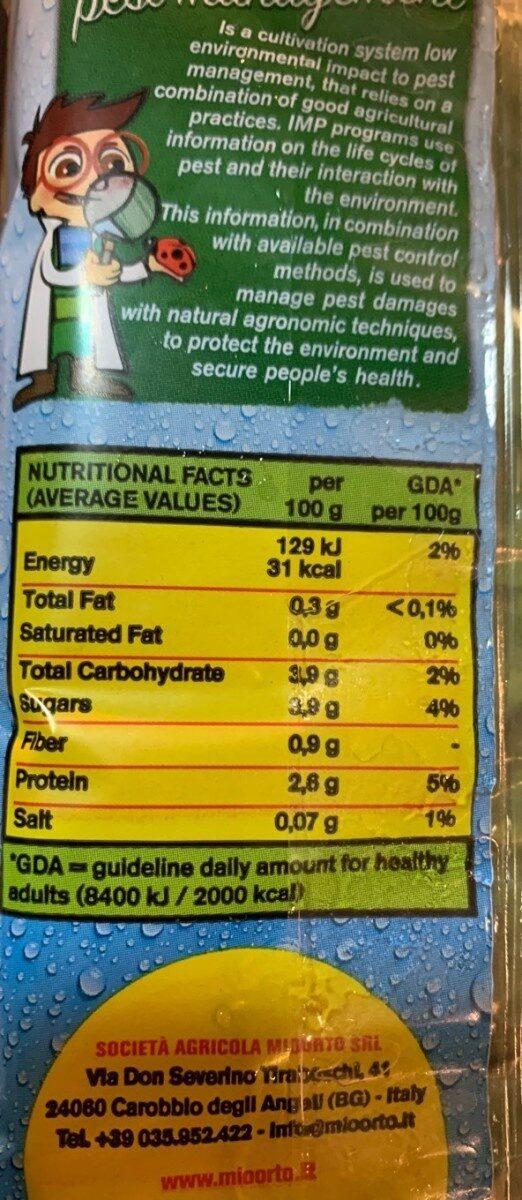 Rucula - Información nutricional
