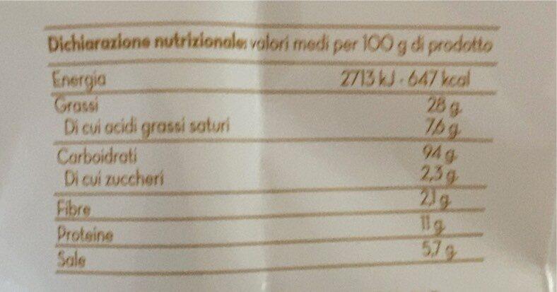 Orlandine aromatiche acciughe e capperi - Valori nutrizionali - it