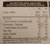 Risotto cavolo e acciuche - Valori nutrizionali - en