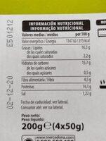 Mini hamburguesas - Nutrition facts - es