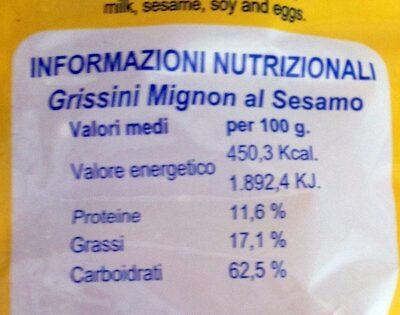 Cuor di grissino - Informations nutritionnelles