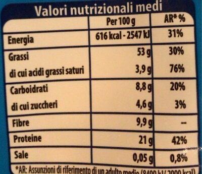 Mandorle pelate - Informations nutritionnelles - it