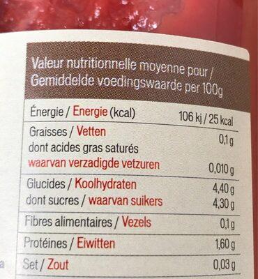 Purée de tomates sicilienne - Voedingswaarden - fr