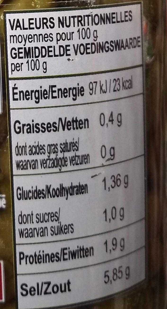 Câpres au Vinaigre - Voedingswaarden