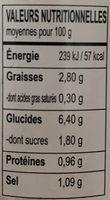 Poivrons grillés à l'huile - Informations nutritionnelles