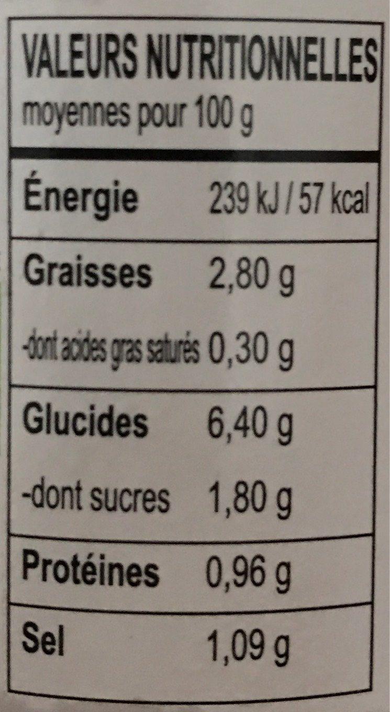 Poivrons grillés à l'huile - Nutrition facts - fr
