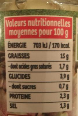 Artichauts grillés - Nutrition facts