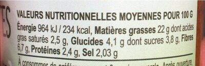 Tartinable de tomates - Valori nutrizionali - fr