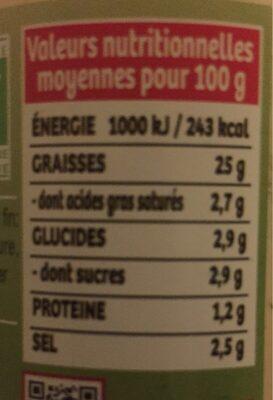 Caviar d'artichauts - Informations nutritionnelles - fr