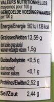 Pesto Vert Vegan - Informations nutritionnelles - fr