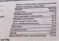 Rouleaux De Reglisse - Nutrition facts - fr