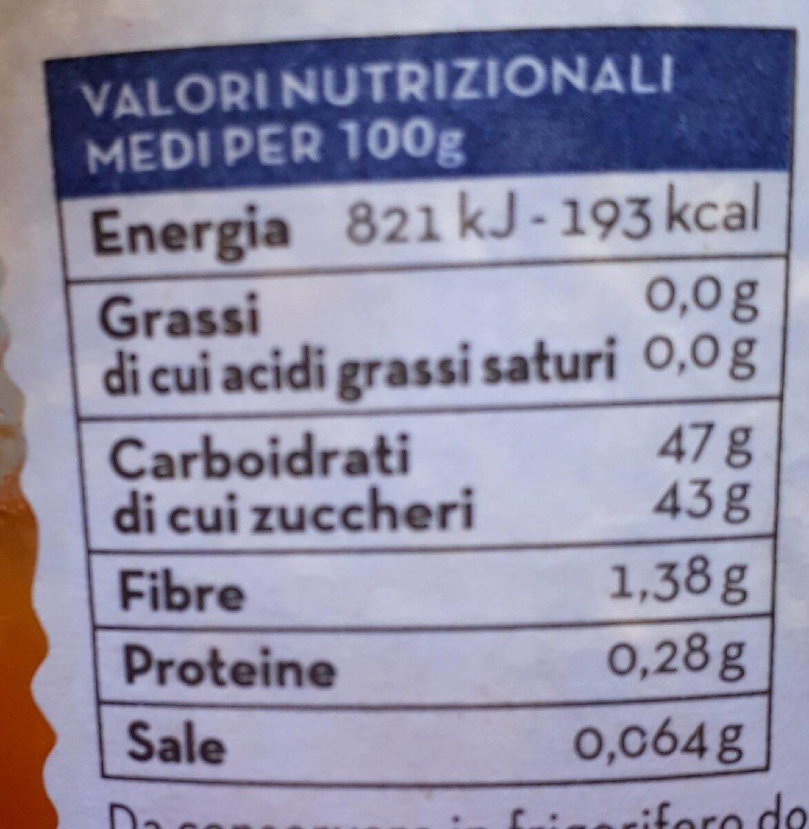 confettura extra di albicocche - Informazioni nutrizionali - it