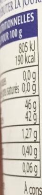 Fraise - Voedingswaarden