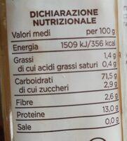 Linguine - Valori nutrizionali - it