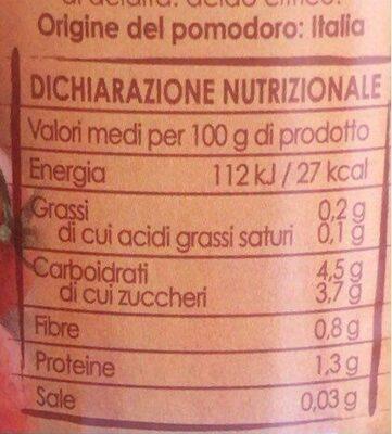 Pomodori Pelati - Valori nutrizionali - it