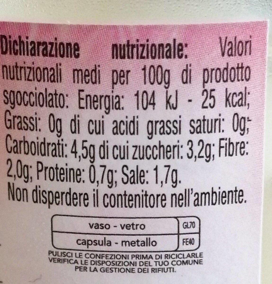 Cipolline in aceto di vino - Valori nutrizionali - it