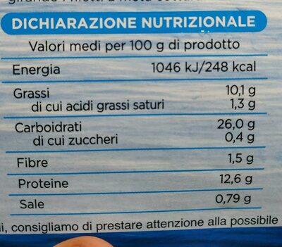 Filetti di platessa - Valori nutrizionali - it